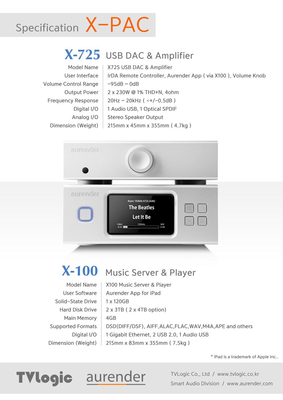 Aurender X725 24/192 - DSD128 DAC & Amplifier
