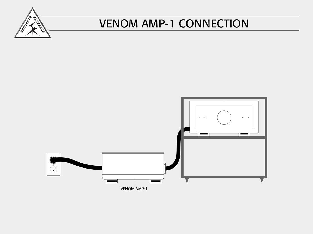 shunyata venom amp 1 power line conditioner